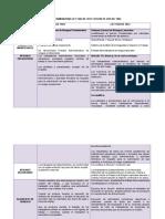 CUADRO-COMPARATIVO-LEY-1562-DE-2012-Y-DECRETO-1295-DE-1994-docx.docx