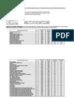 Analisis de Fiabilidad Del Instrumento de Recolección de Datos