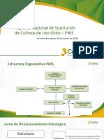 Presentacion PNIS