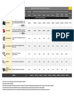 Pricelist PLTS on Grid Perkotaan