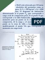 Diagramas de Interacción de Columnas de concreto armado