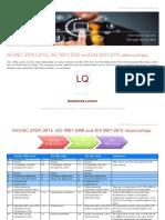 Lq_isms Relation Iso 9001 2015