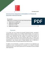Estructrura-asignaciones-CD.pdf