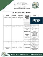 Slac Facilitation Skills (1)