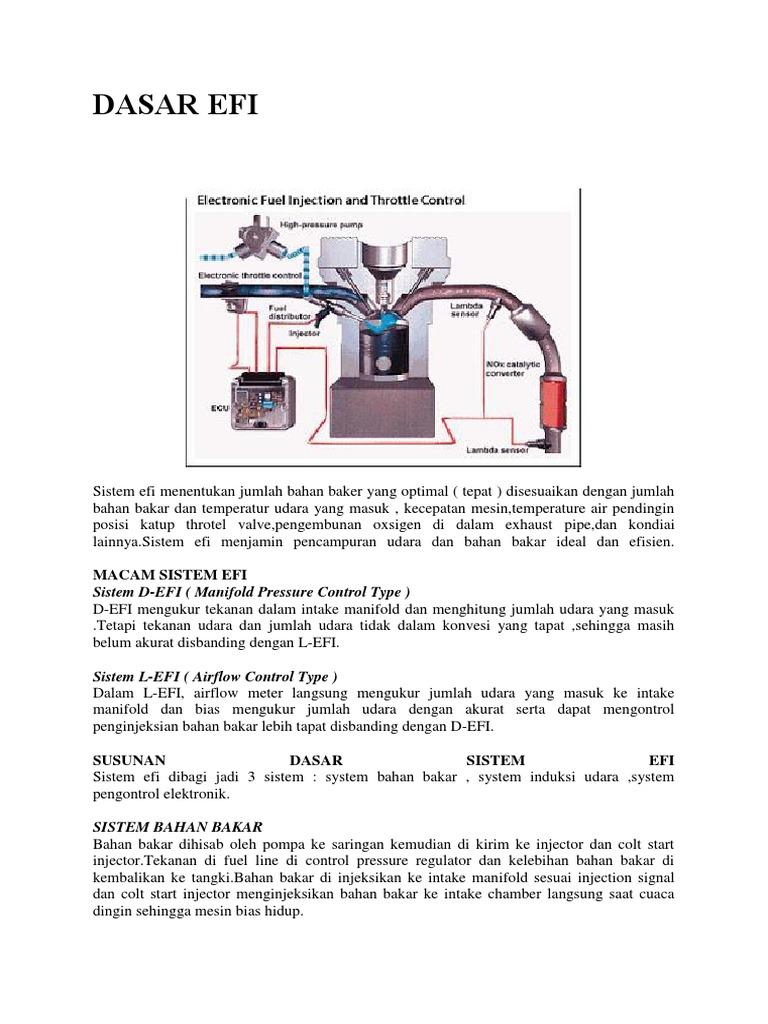 86+ Gambar Air Induction System Pada D Efi Paling Keren