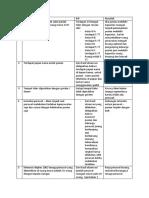 Format Laporan Kasus Keperawatan