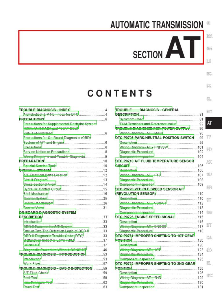 Mazda 3 Service Manual: Pilot Bearing Inspection A26 M R