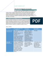 Estudios de Mercado Unidad 1