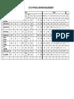 2FORMAT-FOR-UNIFORM-MEASUREMENT.docx