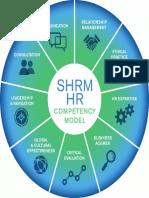 SHRM-HR-Competency-Model.pdf