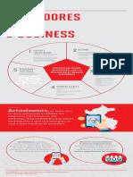 Infografia-Inhibidores_eBusiness