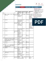 FDA Maharashtra