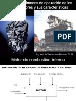 Clase Dos CAP 2011 Reg Del Motor