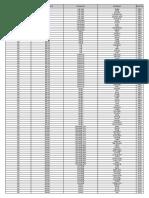 Data Kodepos WEB