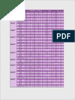 Flange Chart Bolt Sizes as Per Dn