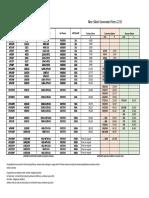 Aksa Master Pricelist 2014