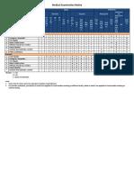 Medical Examination Matrix_Upd17Oct
