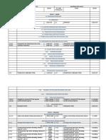 4 Daftar Mata Pembayaran Spesifikasi 2010 Revisi 2 vs 3