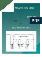 Disposicion Fisica - Configuraciones - 3 UPB