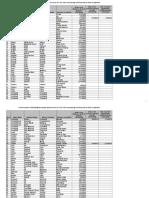 Lista Membri 30.06.2017 - Decedati, Cu Mostenitori