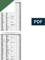 Lista Membri 30.06.2017 - Decedati, Fara Mostenitori