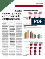 Agua Embotellada Superó a Gaseosas en Frecuencia de Compra - Gestión (18.JUL.2017)
