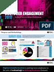 2017 IDG Customer Engagement Excerpt