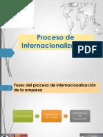 03 Proceso y Estrategias de Marketing INT. (3).pdf