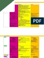 Intervención adultos apraxia disartria y deglución.docx