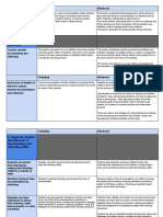 doc ref rubric for website