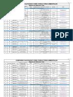 Publicación Compañias Consultoras Enero 2015
