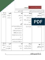 RPT PI KSSR Tahun 5 M10 BPK.pdf