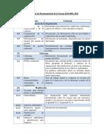 Matriz de Documentación de La Norma ISO14001