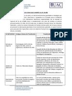 tarea derecho procesal LAS COSAS QUE CAMBIÓ LA LEY 20.docx