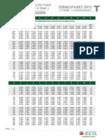 tabela-correlacao-t.pdf