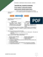002_PEDDTL - Régimen Laboral Privado y Público