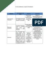 249541027-actividad-3-soporte-tecnico-docx (1)