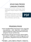 Prosedur Dan Proses Pelelangan Tender