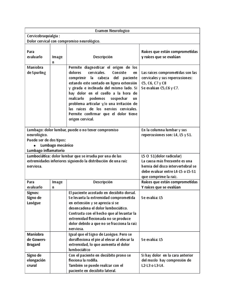 Diuréticos osmóticos y edemas