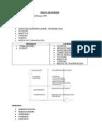 GRUPO de INTERES, Vision Estrategas y Metas Planeamiento