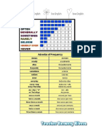 Frequency Adverbs Charts