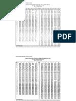Iupc Indices 36