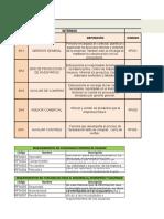AP1-AA3-Ev1-Lista de Requerimientos Funcionales y No Funcionales Del Proyecto