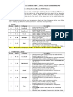Rubrics for Classroom Cleanliness Assessment
