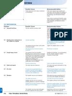 Fan Trouble Shooting chart.pdf
