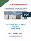 DISTRIBUTOR BATA RINGAN BRIX, 0811 – 323 – 7070 (WA)