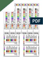 Jadual Color Code Lama