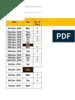 Micro Plan Revision