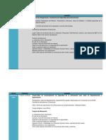temario para seminario seguridad - españa-8mayo17.docx