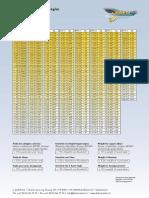 poids volumique des Acier HA.pdf